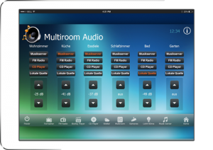 RTI_Tablet_Multiroom